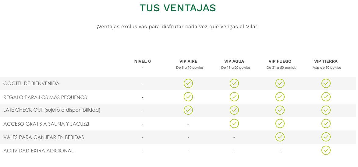 Ventajas Del Jacuzzi.Ventajas Para Miembros Club Vilars